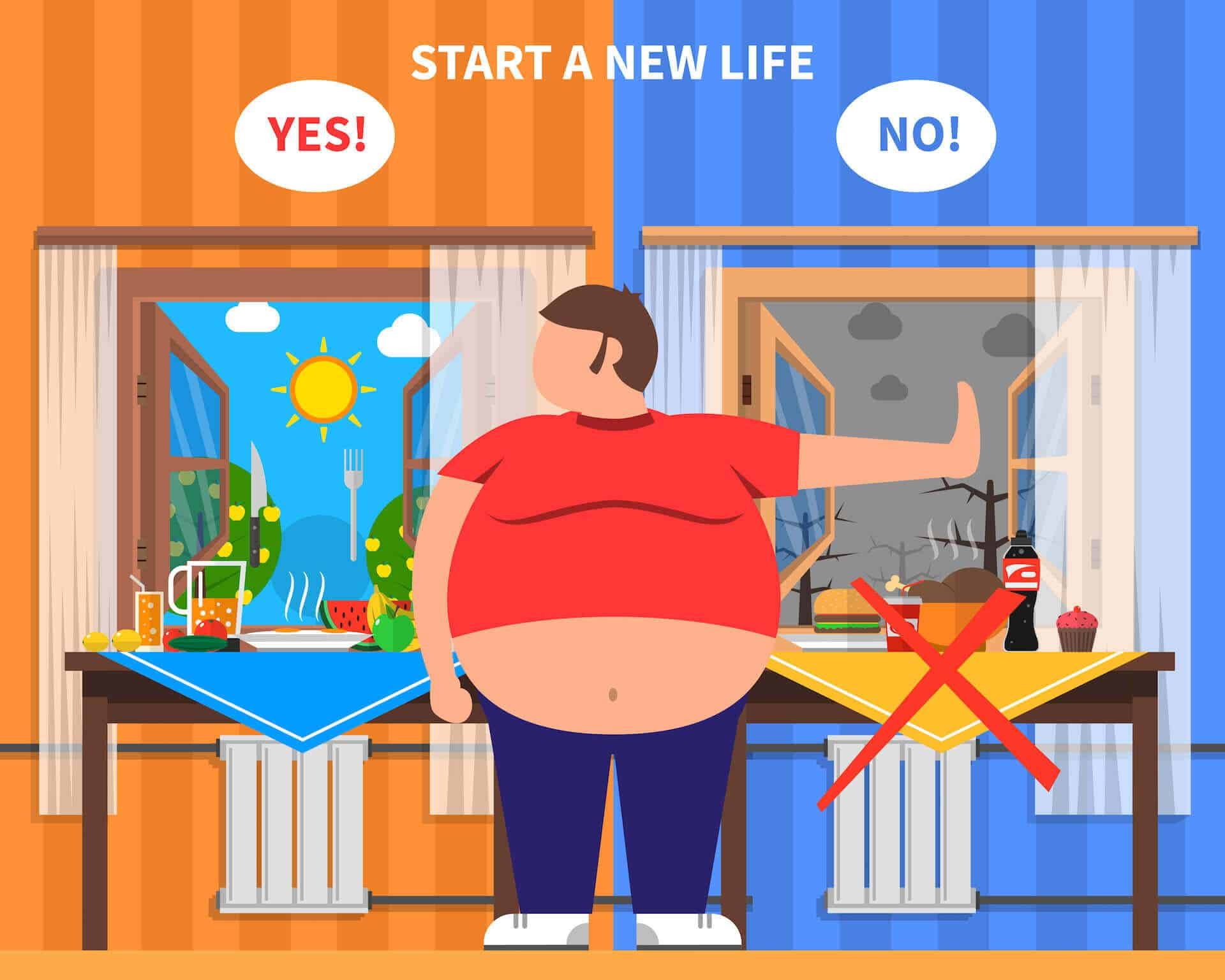 סיבות רפואיות להשמנה